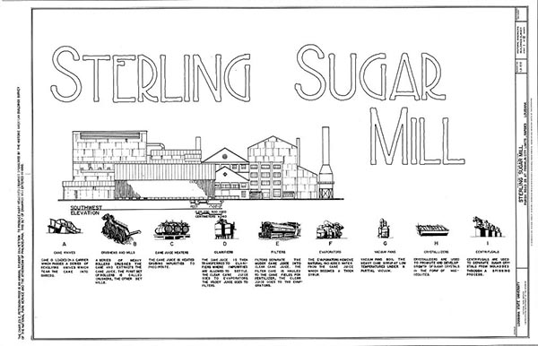Sterling Sugar Mill